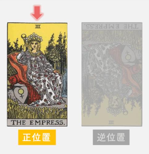 豊穣、母性を表す女帝の正位置の意味
