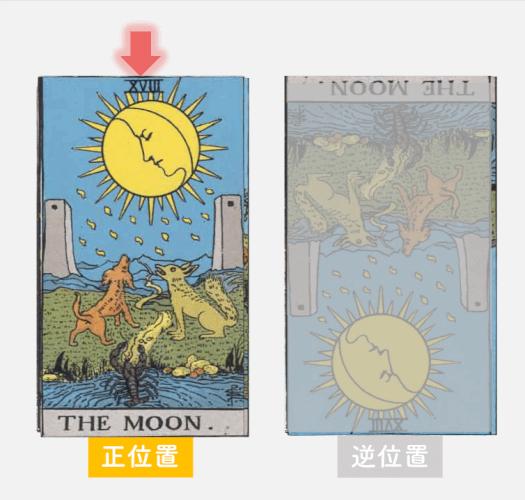 月が「正位置」で出たとき