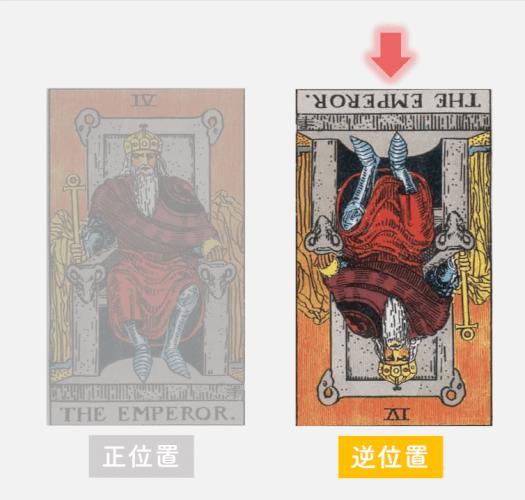 皇帝が「逆位置」で出たとき