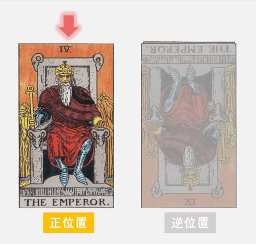皇帝が「正位置」で出たとき