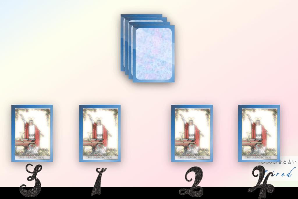 カードを追加で2枚引く場合