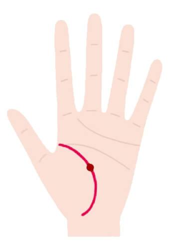 生命線上に赤い点がある