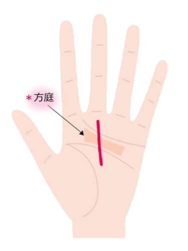 運命線の起点が手の平の中央にある