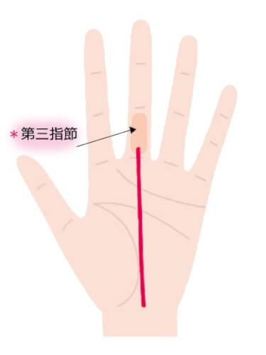 運命線が中指の第三関節をこえている