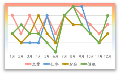 六白金星の2021年の月間運勢カレンダー