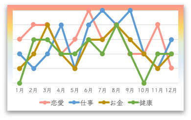 七赤金星の2021年の月間運勢カレンダー