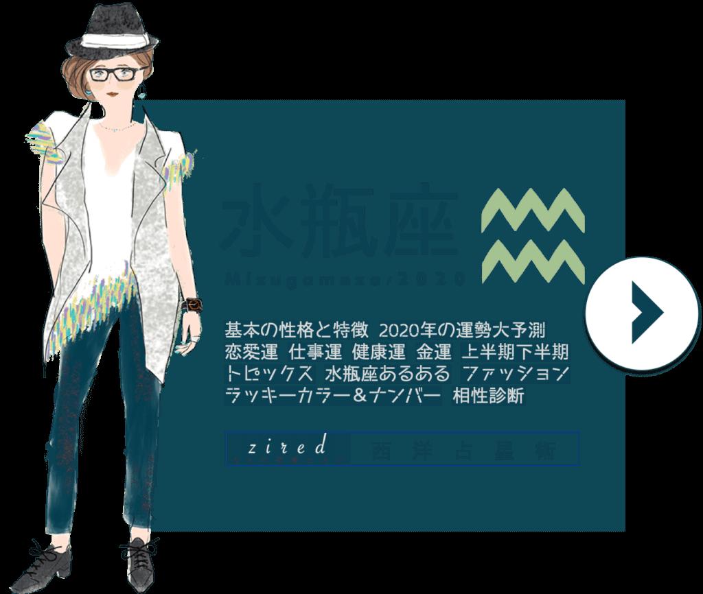 【西洋占星術】水瓶座2020年の運勢・性格・相性 完全ガイド