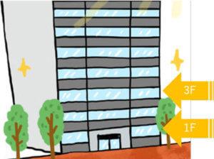 マンションの1階と3階