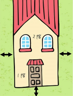 土地が狭い場合は2階・3階立てにする
