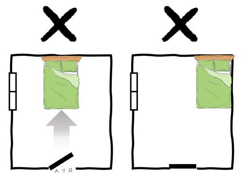 ベッドを窓や壁と隙間なくくっつけたり、寝室のドアの真正面にあたる位置にベッドを置くのは風水的にNG