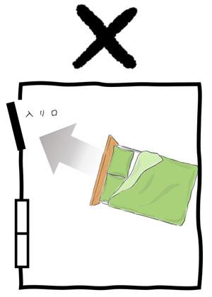 枕の向きがドアの方へ向いているのは風水的にNG