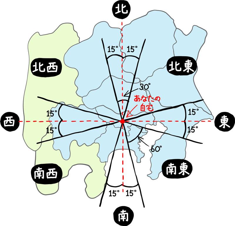 八方位が地図に現れた