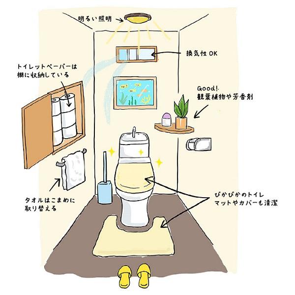 風水的に完璧なトイレの例