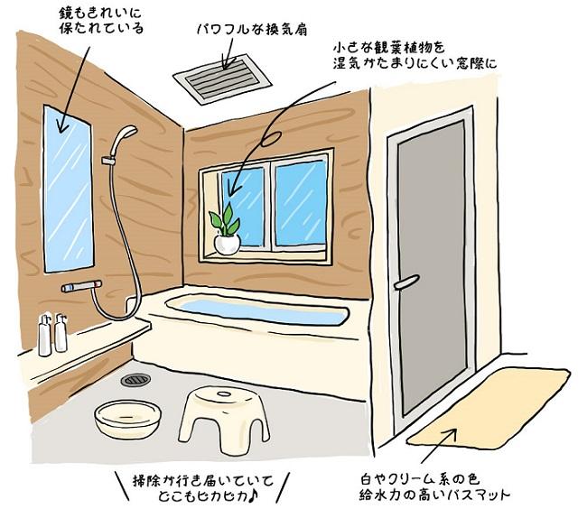 開運できるお風呂の風水全体図