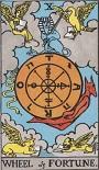 運命の輪のカード
