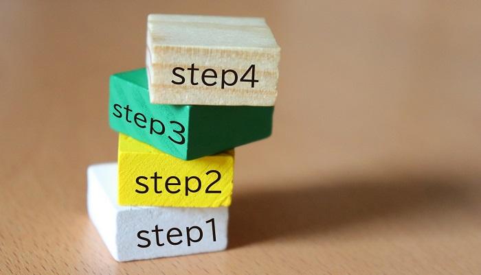 ステップ1・2・3・4の積み木